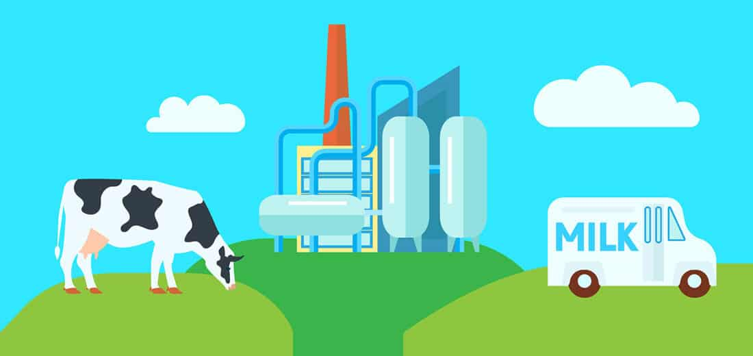 Milking Existing Infrastructure: How Dairies Can Achieve Industry 4.0